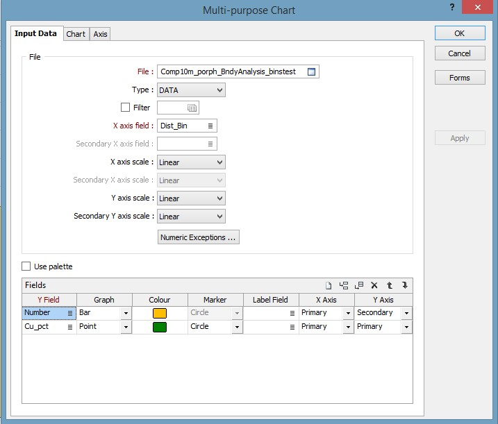 Figure 17. Setting up a Contact Profile Chart in Micromine.